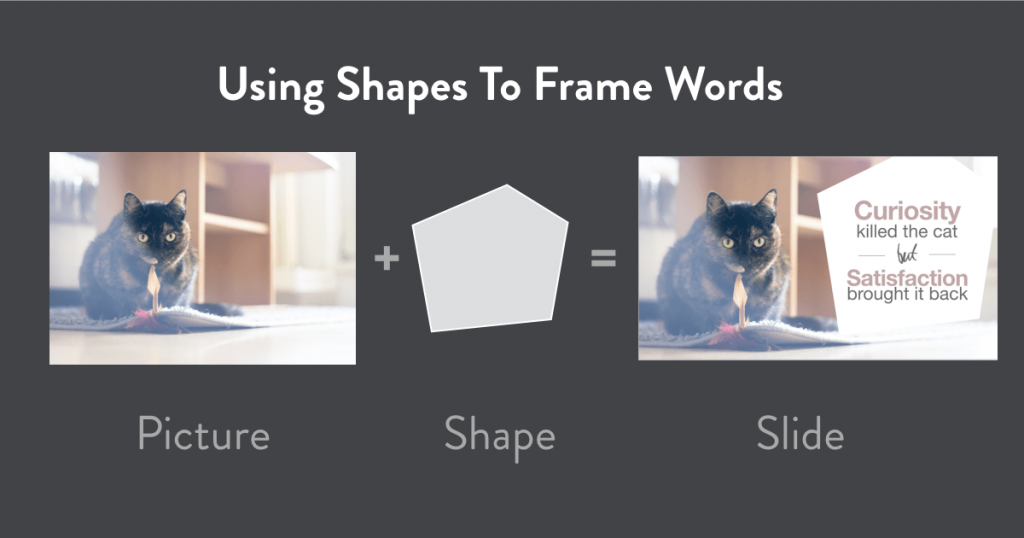 Using shapes to frame text in presentation design